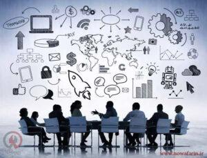 تحقیقات بازار یا market research