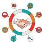 ارتباط با مشتریان در بوم مدل کسب و کار
