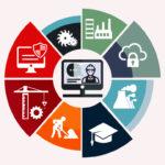فعالیت های کلیدی در بوم مدل کسب و کار