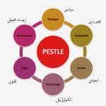 تحلیل پستل PESTEL چیست؟