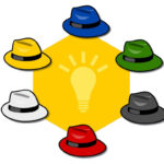 تکنیک شش کلاه تفکر چیست؟ (بررسی جامع)