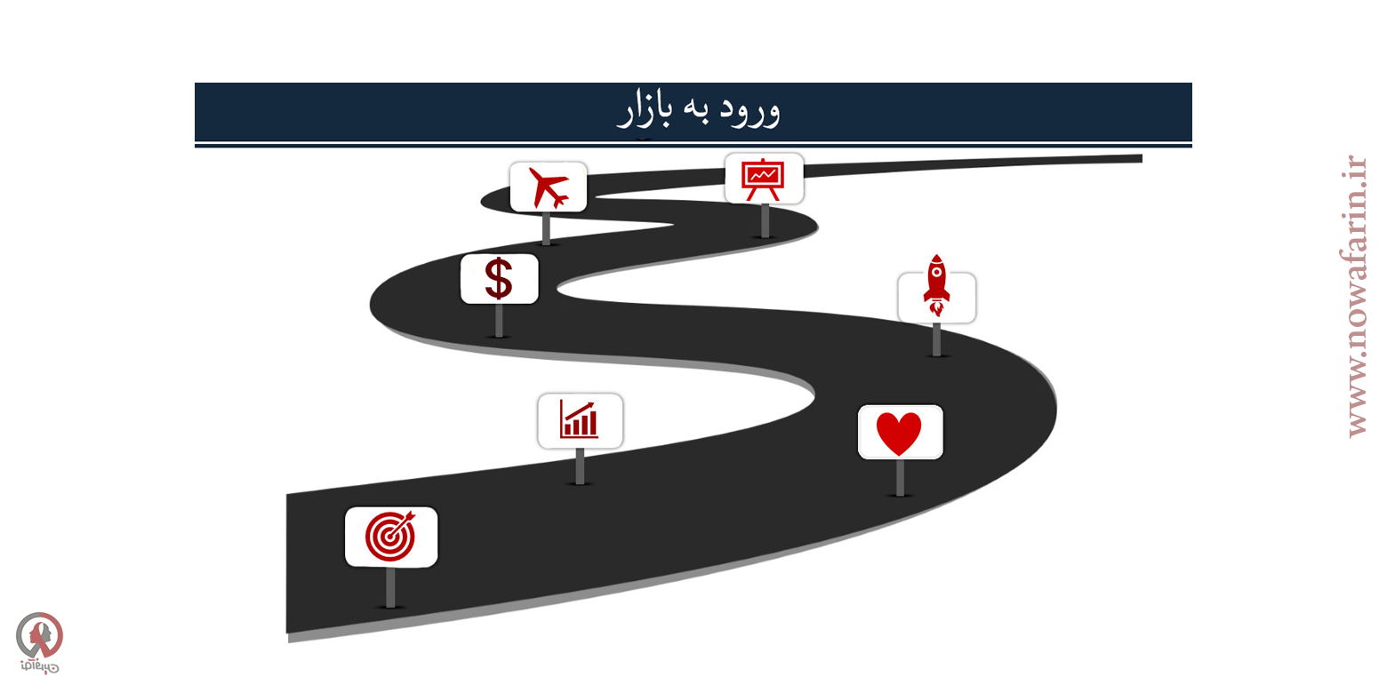 ورود به بازار کار
