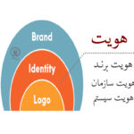 3 نکته مهم در مورد طراحی هویت بصری