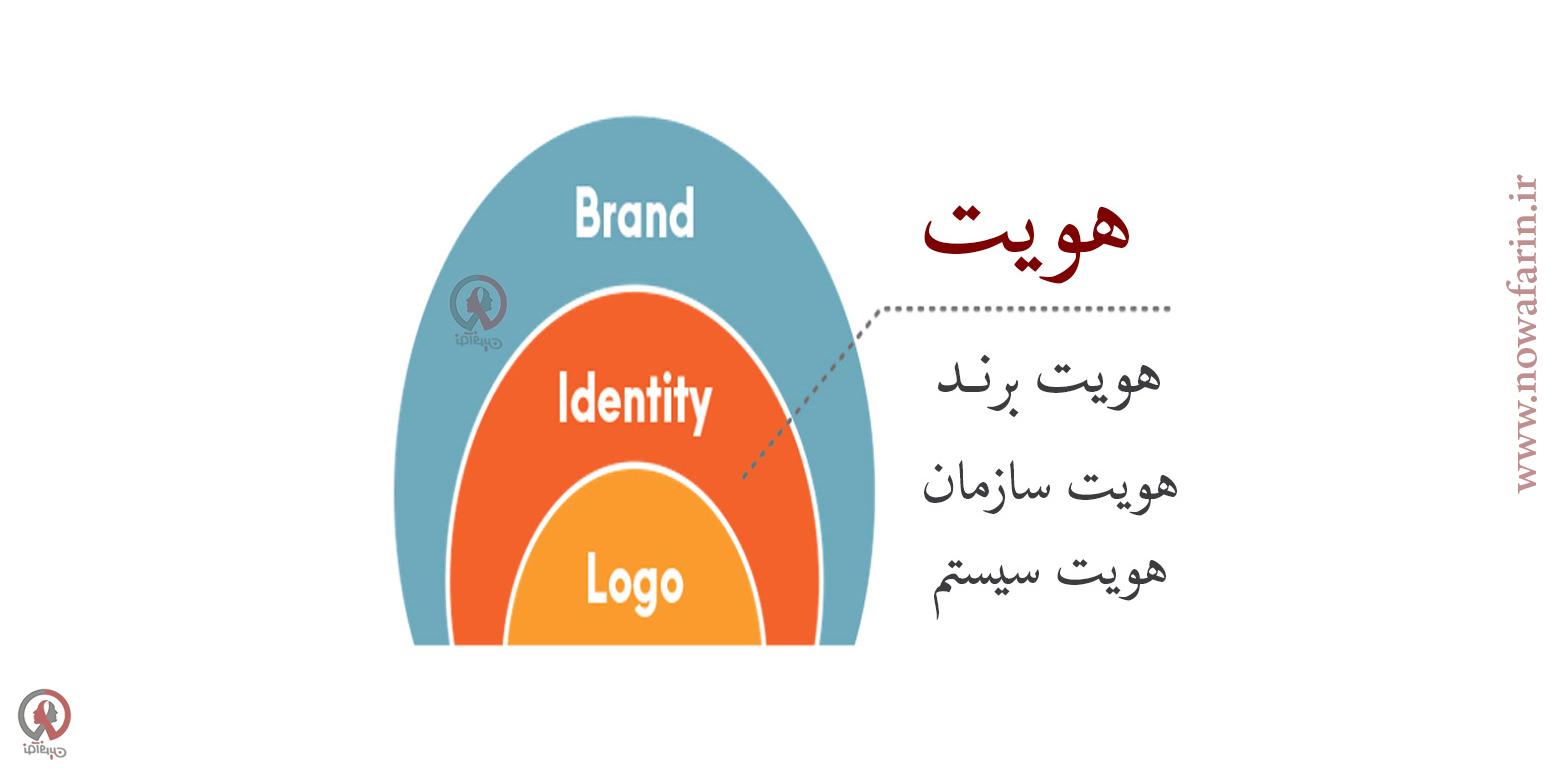 اشتباهات رایج در طراحی هویت بصری