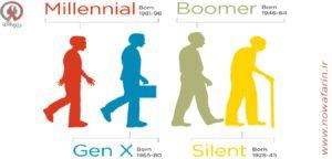 ویژگی نسل های مختلف