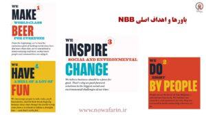باورها و اهداف شرکت آبجوسازی نیوبلژیک (NBB)