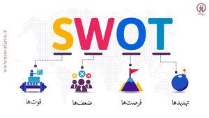 تحلیل سوات در طراحی کمپین تبلیغاتی