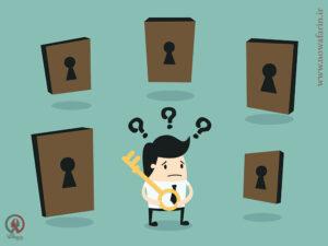 مسائل اخلاقی در کسب و کار